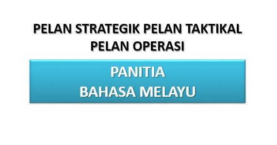Pelan Strategik Panitia Bahasa Melayu
