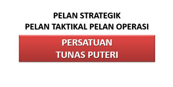 Pelan Strategik Kokurikulum: Tunas Puteri