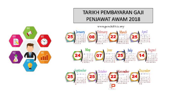 Jadual Pembayaran Gaji 2018 Kerajaan