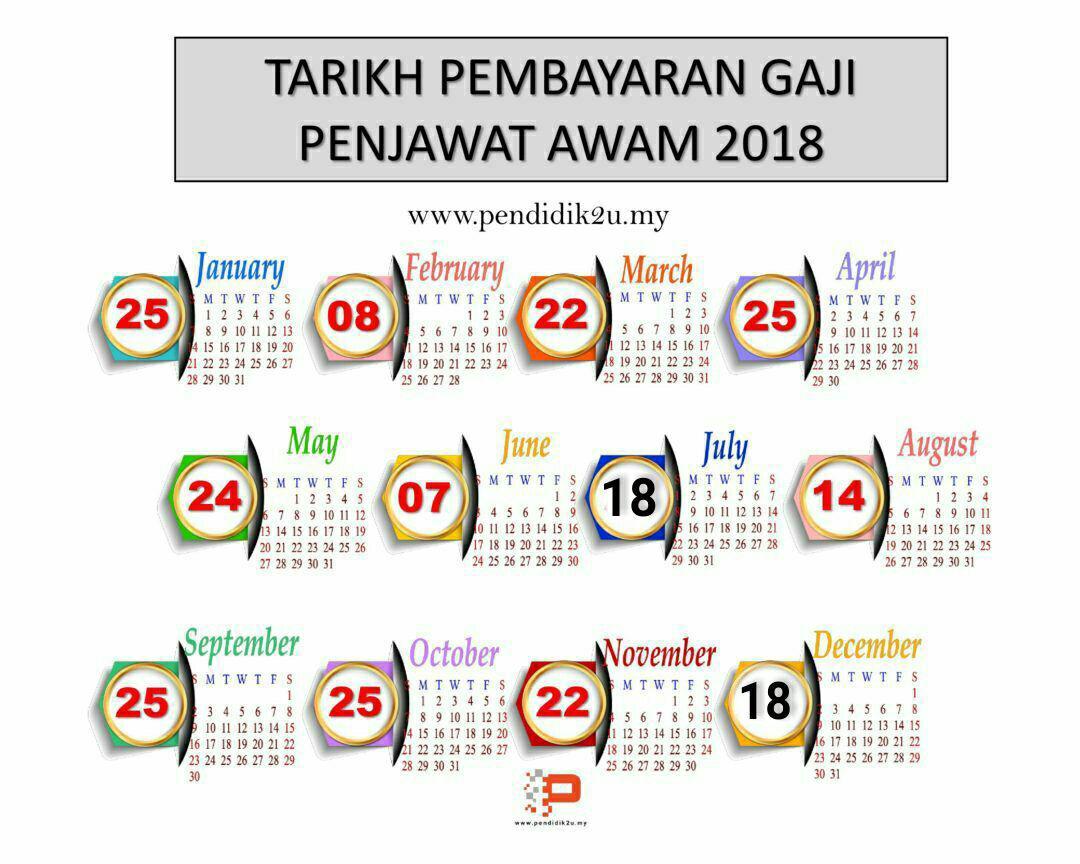 Gaji kerajaan 2018