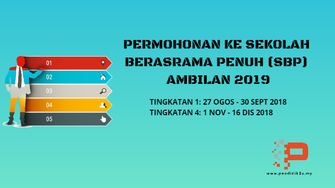 Panduan Permohonan Sekolah Berasrama Penuh SBP Ambilan 2019