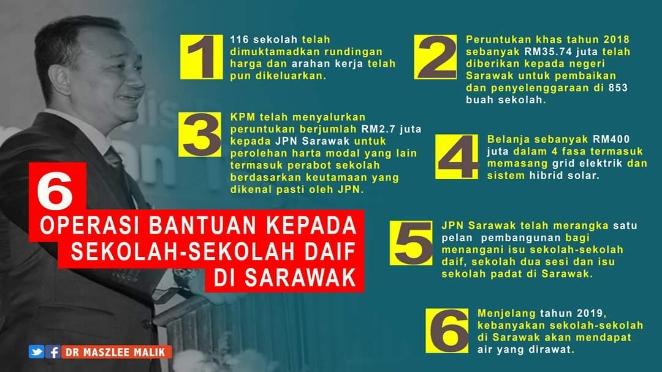 6 Operasi Bantuan Sekolah-sekolah Daif di Sarawak