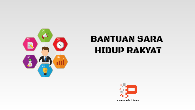 Bantuan Sara Hidup Rakyat BSHR (Panduan Permohonan)