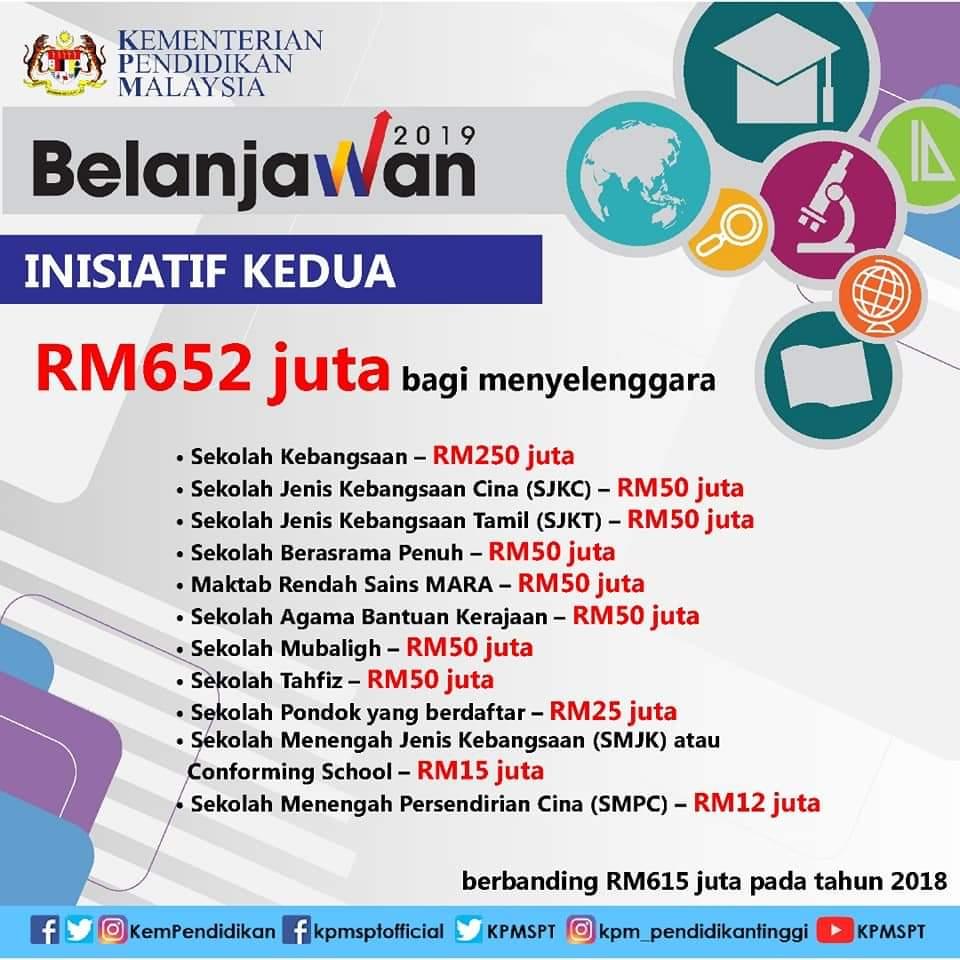 bajet pendidikan 2019