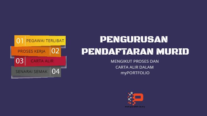 Pengurusan Pendaftaran Murid Mengikut myPortfolio