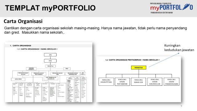 template myportfolio