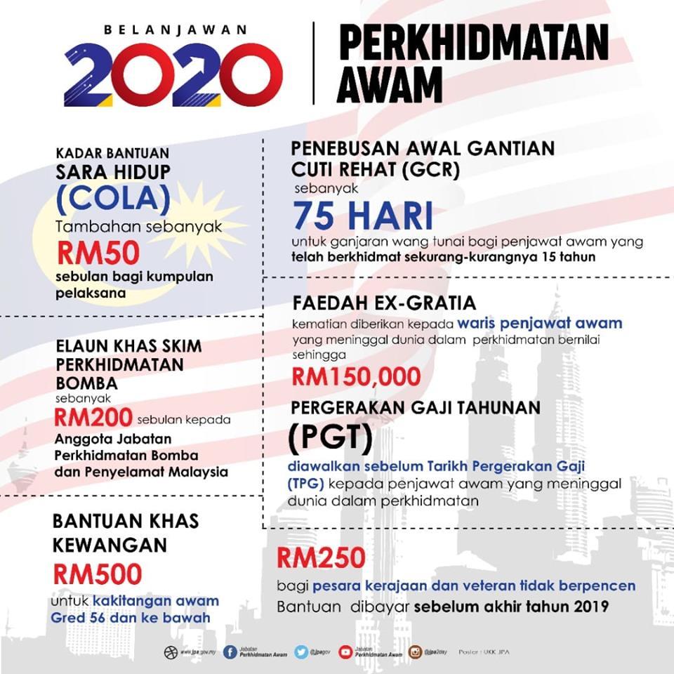 Bantuan Sara Hidup Cola Naik Rm50 Pelaksana Pendidik2u
