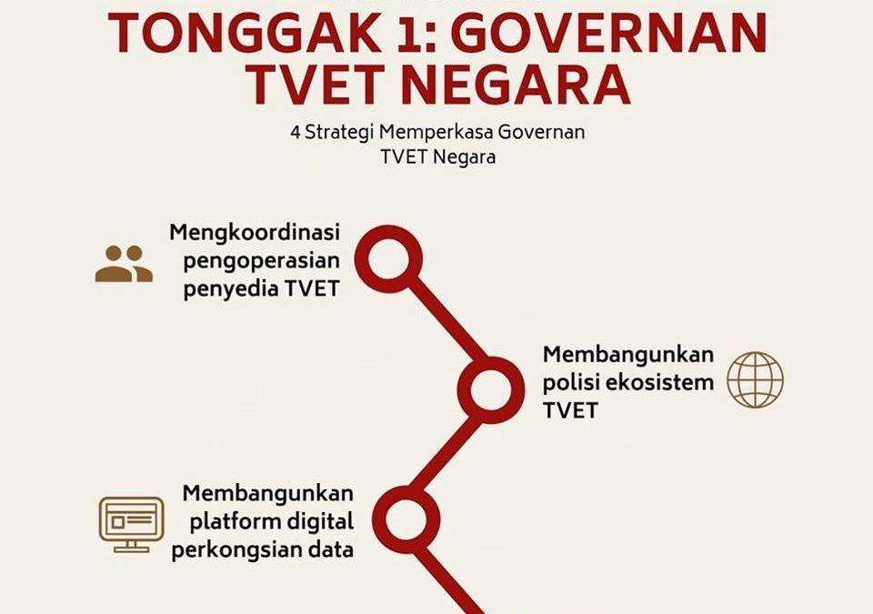 Reformasi TVET Negara