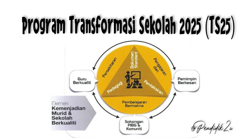 Apa itu Program Transformasi Sekolah 2025 (TS25)?