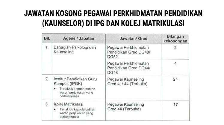 Jawatan Kosong Pegawai Perkhidmatan Pendidikan (Kaunselor) IPG dan Matrikulasi