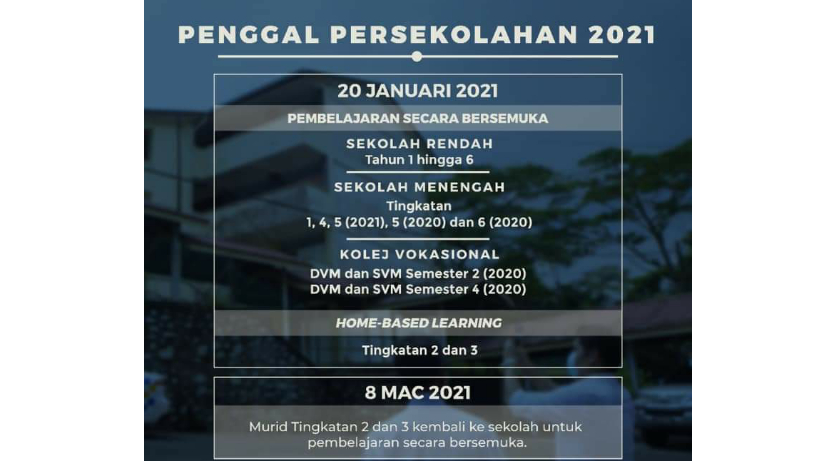 Penggal Persekolahan 2021