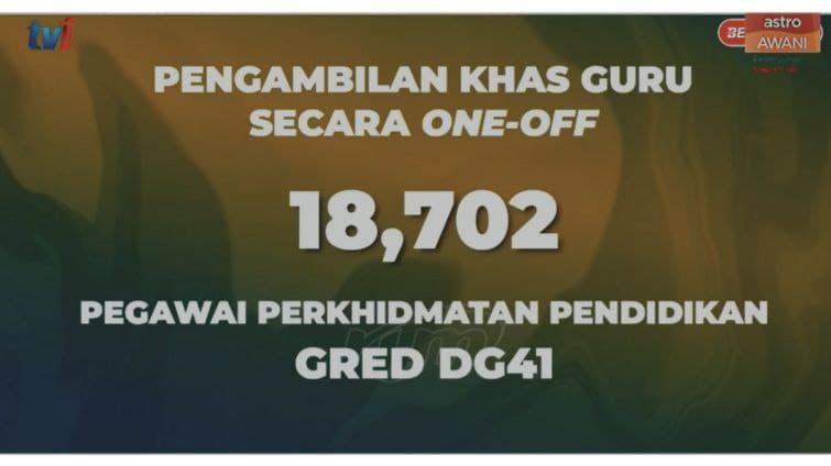 Pengambilan guru secara One-Off 18,702 bagi menampung kekurangan guru